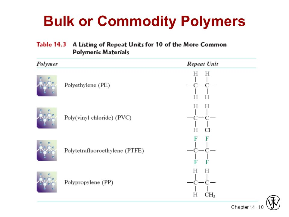 Chapter 14 - 10 Bulk or Commodity Polymers