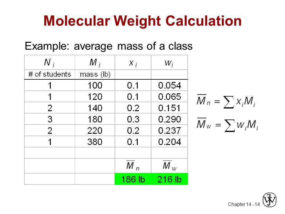 Chapter 14 - 14 Molecular Weight Calculation Example: average mass of a class