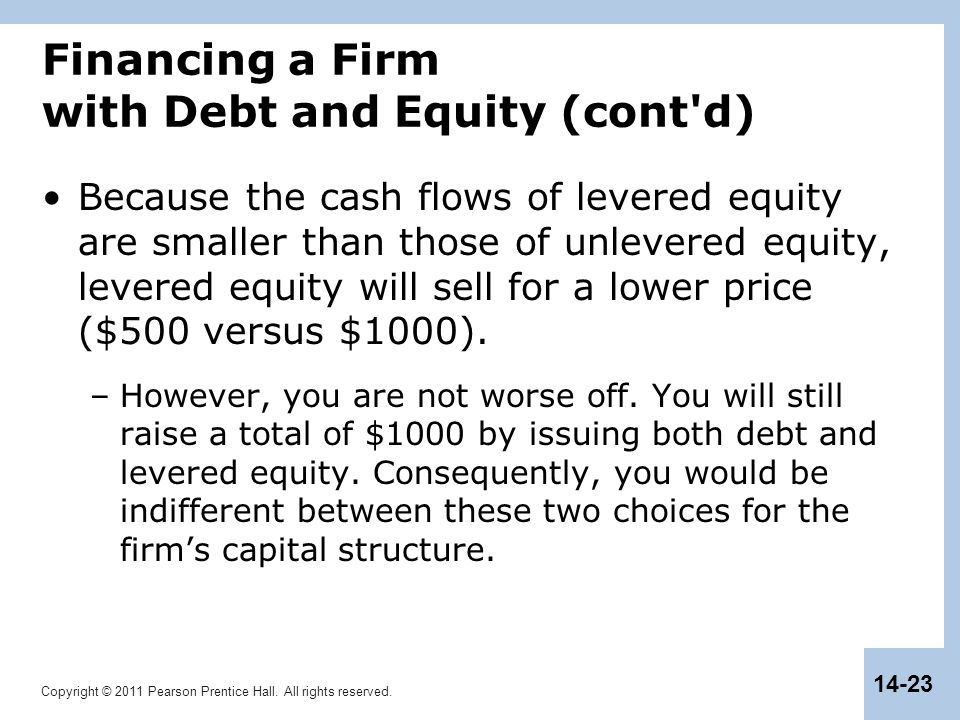 Copyright © 2011 Pearson Prentice Hall. All rights reserved. 14-23 Financing a Firm with Debt and Equity (cont'd) Because the cash flows of levered eq