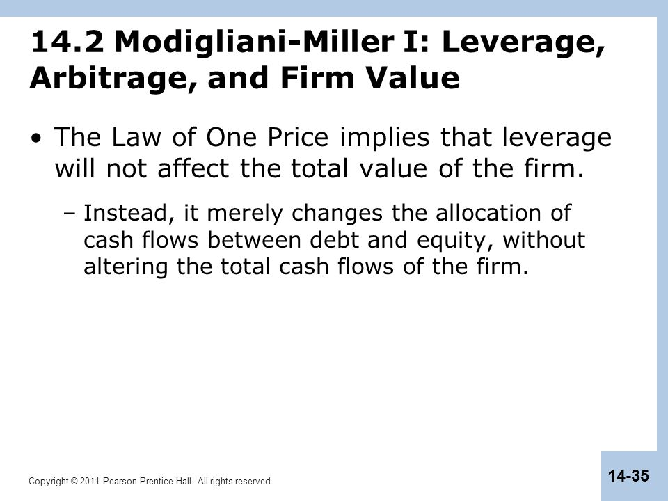 Copyright © 2011 Pearson Prentice Hall. All rights reserved. 14-35 14.2 Modigliani-Miller I: Leverage, Arbitrage, and Firm Value The Law of One Price