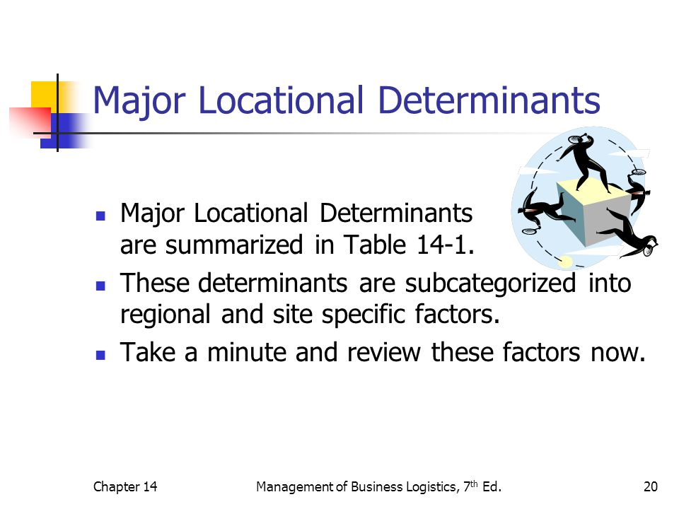 Chapter 14Management of Business Logistics, 7 th Ed.20 Major Locational Determinants Major Locational Determinants are summarized in Table 14-1. These
