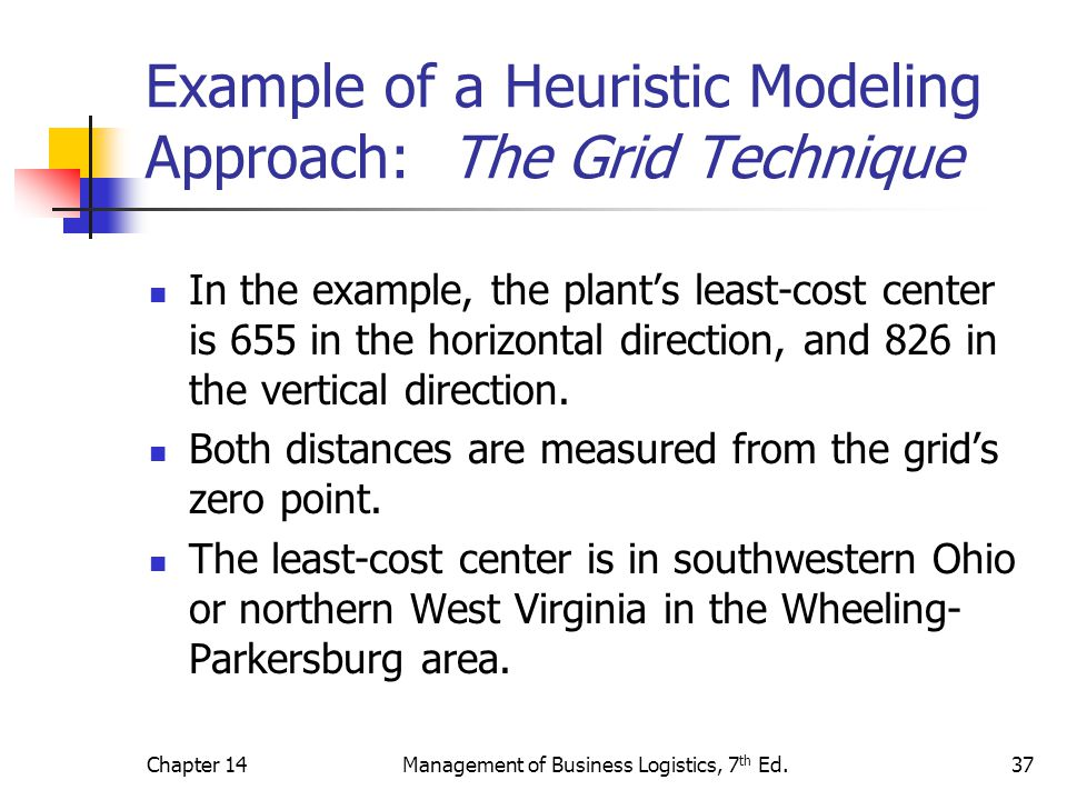 Chapter 14Management of Business Logistics, 7 th Ed.37 Example of a Heuristic Modeling Approach: The Grid Technique In the example, the plant's least-