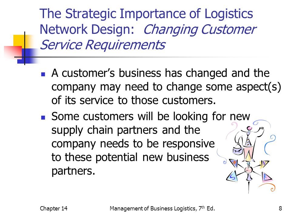 Chapter 14Management of Business Logistics, 7 th Ed.8 The Strategic Importance of Logistics Network Design: Changing Customer Service Requirements A c
