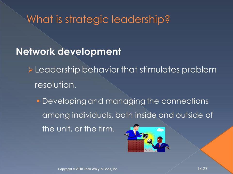 Network development  Leadership behavior that stimulates problem resolution.