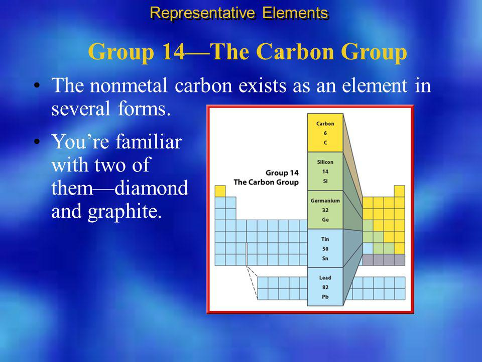 Group 14—The Carbon Group Carbon also is found in all living things.