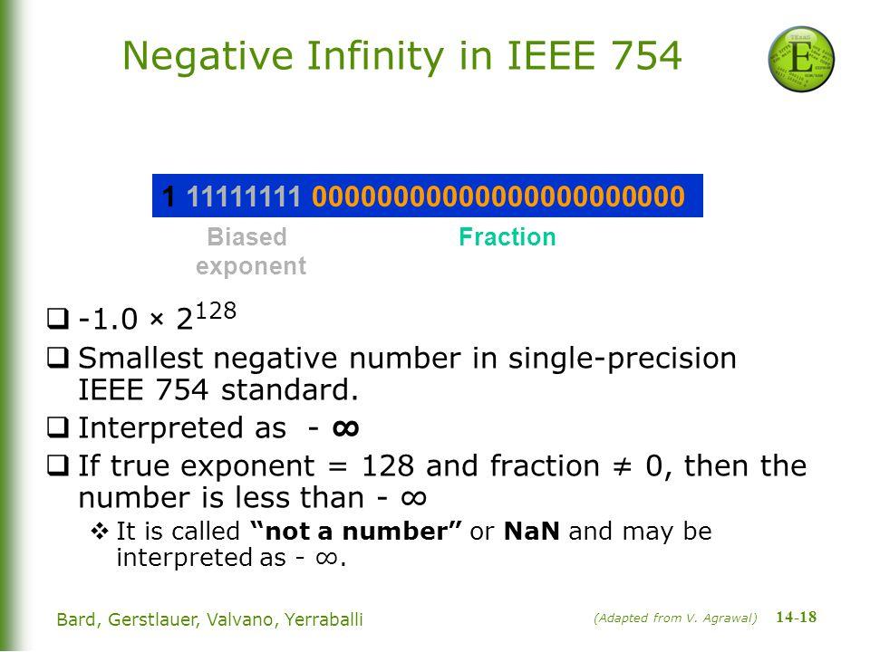 14-18 Bard, Gerstlauer, Valvano, Yerraballi Negative Infinity in IEEE 754  -1.0 × 2 128  Smallest negative number in single-precision IEEE 754 standard.