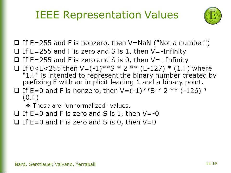 14-19 Bard, Gerstlauer, Valvano, Yerraballi IEEE Representation Values  If E=255 and F is nonzero, then V=NaN ( Not a number )  If E=255 and F is zero and S is 1, then V=-Infinity  If E=255 and F is zero and S is 0, then V=+Infinity  If 0<E<255 then V=(-1)**S * 2 ** (E-127) * (1.F) where 1.F is intended to represent the binary number created by prefixing F with an implicit leading 1 and a binary point.