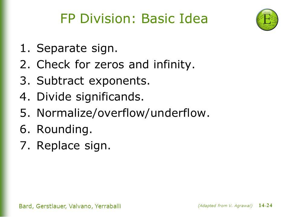 14-24 Bard, Gerstlauer, Valvano, Yerraballi FP Division: Basic Idea 1.Separate sign.