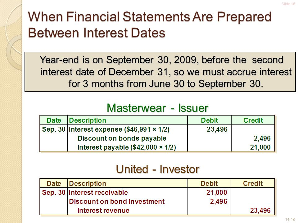 Slide 18 14-18 Year-end is on September 30, 2009, before the second interest date of December 31, so we must accrue interest for 3 months from June 30