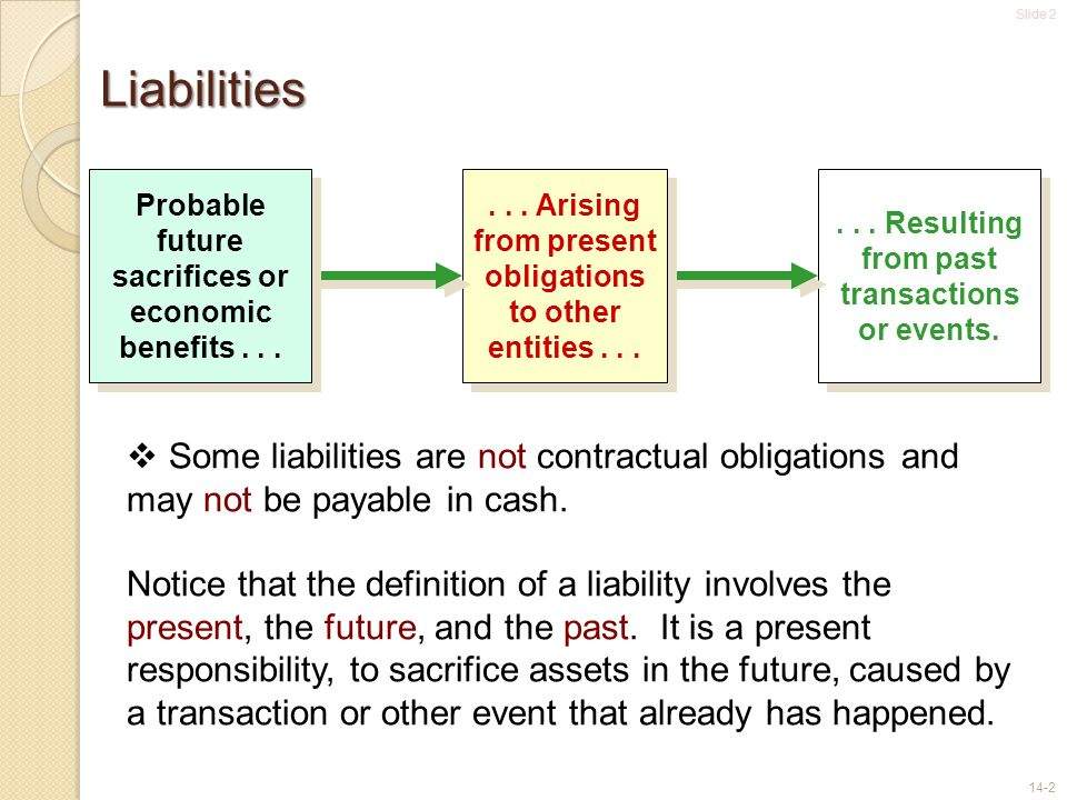 Slide 2 14-2 Liabilities... Resulting from past transactions or events.... Arising from present obligations to other entities... Probable future sacri