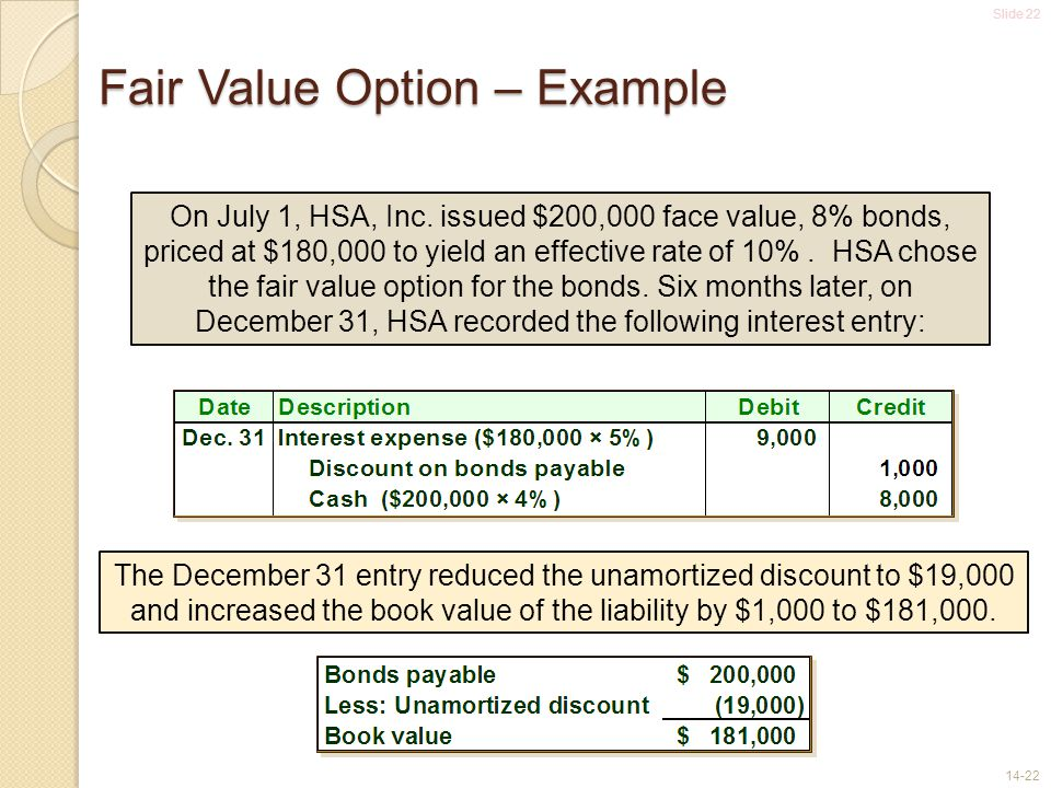 Slide 22 14-22 Fair Value Option – Example The December 31 entry reduced the unamortized discount to $19,000 and increased the book value of the liabi
