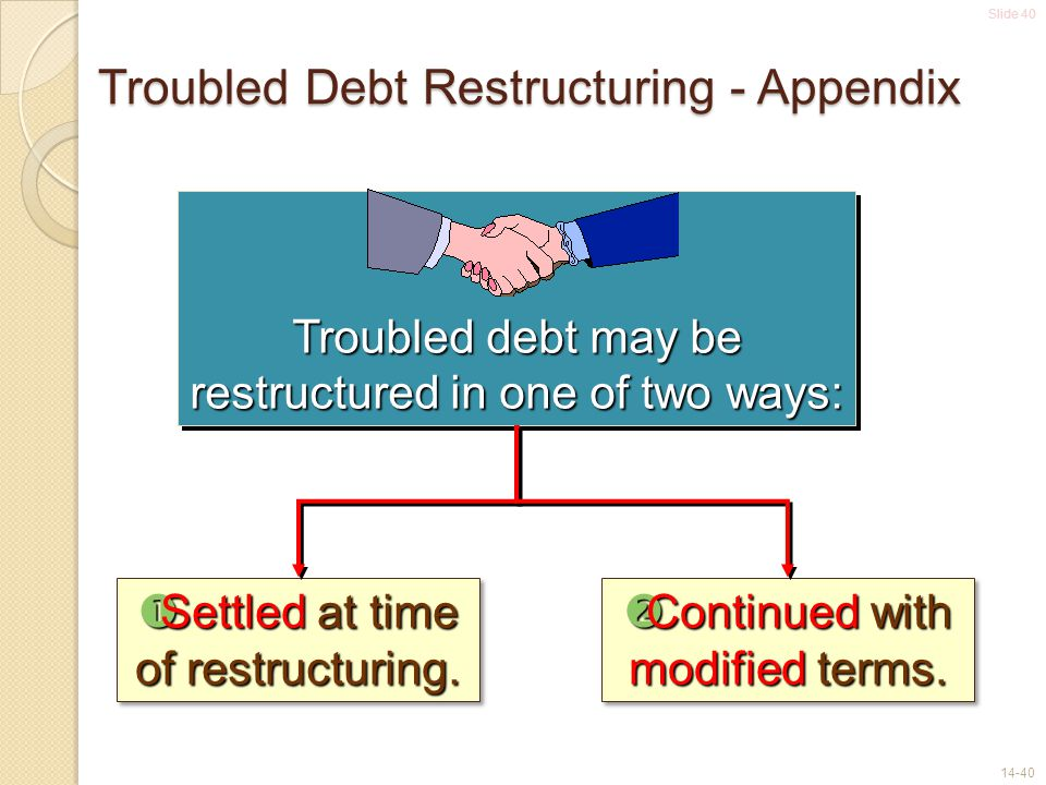 Slide 40 14-40 Troubled Debt Restructuring - Appendix Troubled debt may be restructured in one of two ways:  Settled at time of restructuring.  Cont
