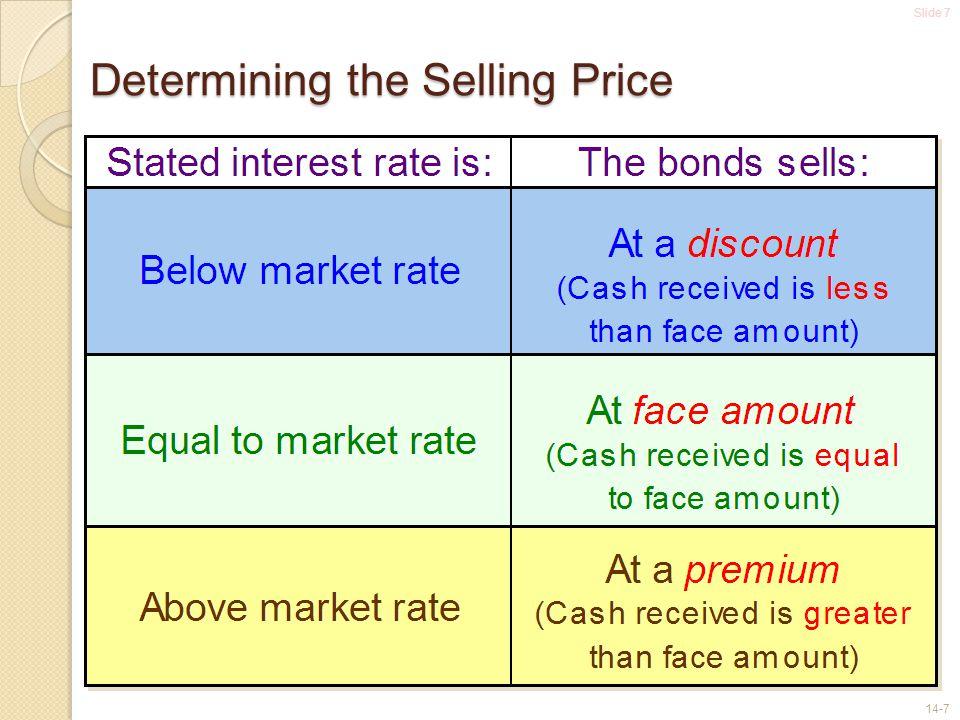 Slide 7 14-7 Determining the Selling Price