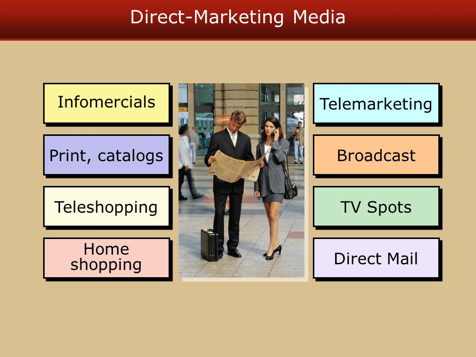 Direct-Marketing Media Home shopping Infomercials Teleshopping Print, catalogs Broadcast TV Spots Telemarketing Direct Mail