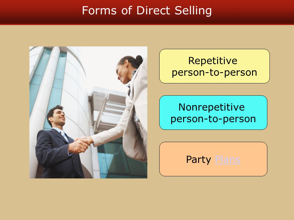 Forms of Direct Selling Repetitive person-to-person Nonrepetitive person-to-person Party PlansPlans