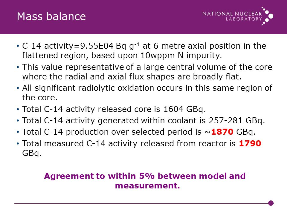 Mass balance C-14 activity=9.55E04 Bq g -1 at 6 metre axial position in the flattened region, based upon 10wppm N impurity.