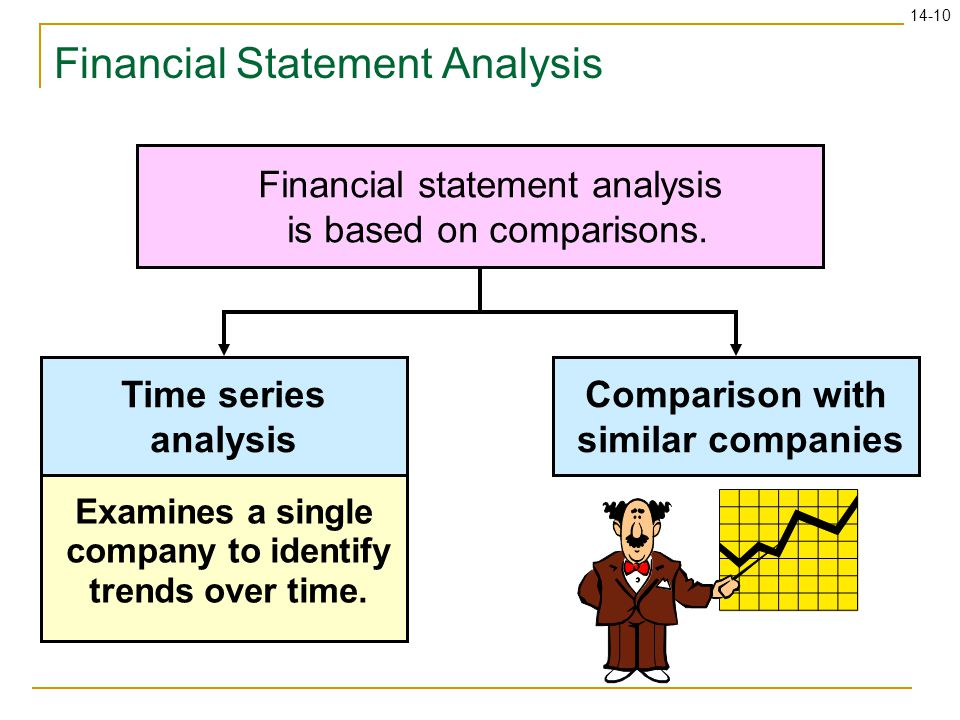 14-10 Financial Statement Analysis Examines a single company to identify trends over time.