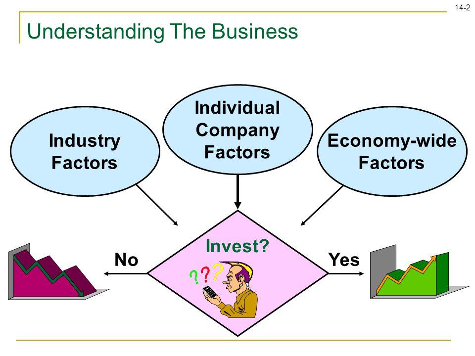 14-2 Economy-wide Factors Industry Factors Individual Company Factors Invest? NoYes Understanding The Business