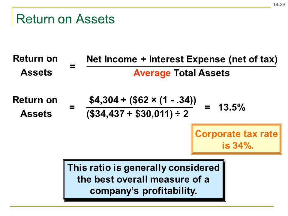 14-26 Return on Assets Net Income + Interest Expense (net of tax) Average Total Assets = Return on Assets $4,304 + ($62 × (1 -.34)) ($34,437 + $30,011