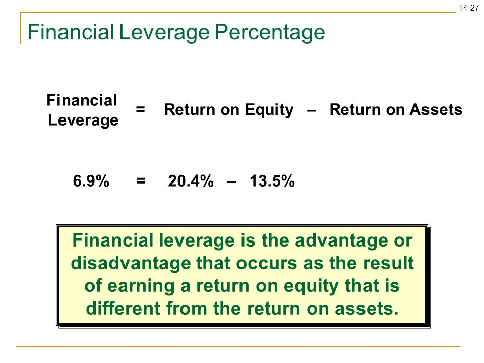 14-27 Financial Leverage Percentage Financial Leverage Return on Equity – Return on Assets= 6.9% = 20.4% – 13.5% Financial leverage is the advantage o