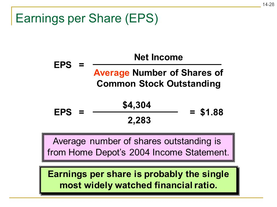 14-28 Earnings per Share (EPS) Net Income Average Number of Shares of Common Stock Outstanding EPS= $4,304 2,283 == $1.88 Earnings per share is probab