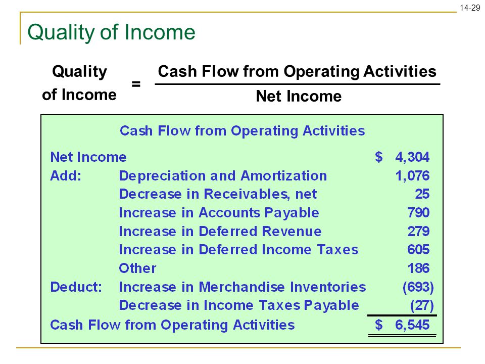 14-29 Quality of Income Cash Flow from Operating Activities Net Income =