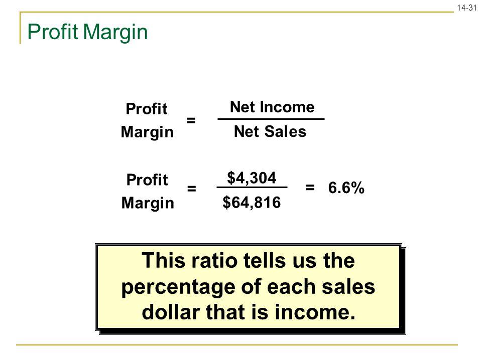 14-31 Profit Margin = 6.6% Profit Margin $4,304 $64,816 = This ratio tells us the percentage of each sales dollar that is income. Profit Margin Net In