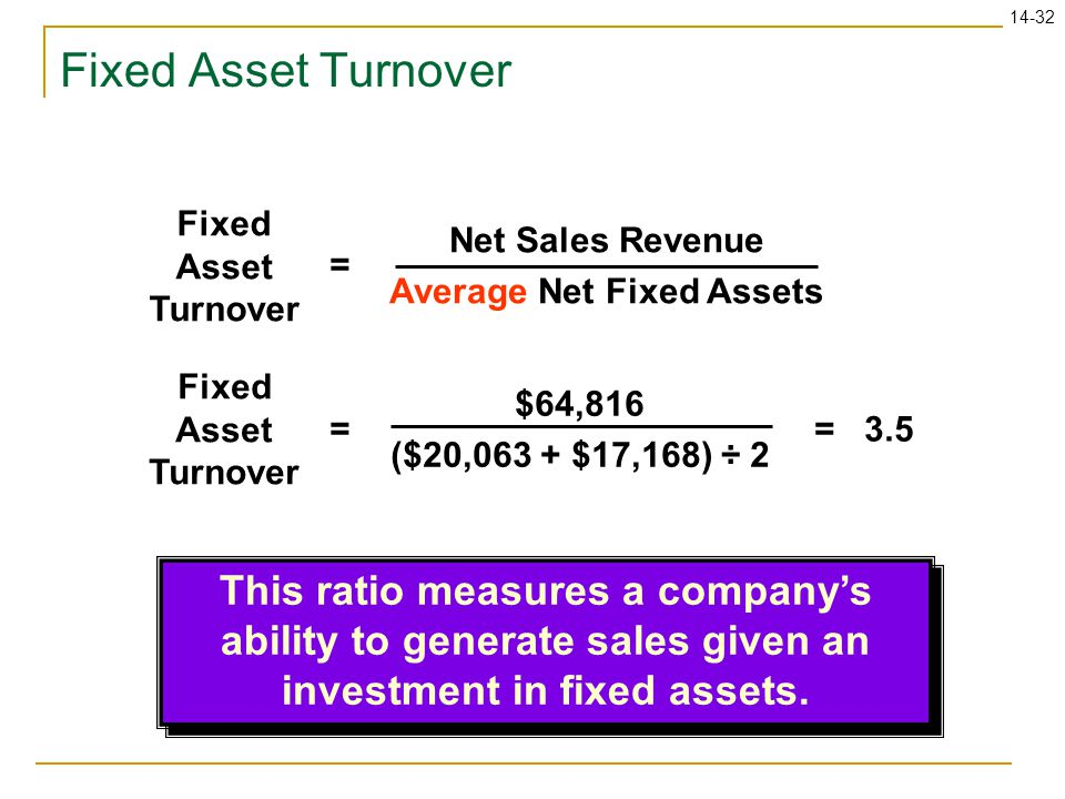 14-32 Fixed Asset Turnover $64,816 ($20,063 + $17,168) ÷ 2 == 3.5 Fixed Asset Turnover Net Sales Revenue Average Net Fixed Assets = This ratio measures a company's ability to generate sales given an investment in fixed assets.