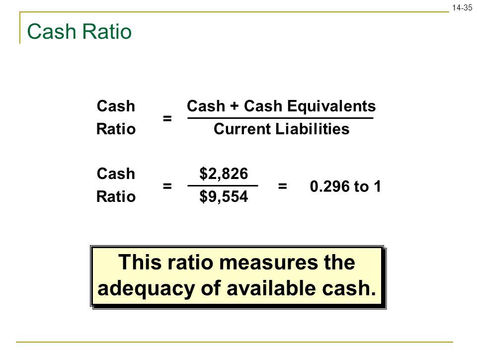 14-35 Cash Ratio Cash Ratio Cash + Cash Equivalents Current Liabilities ==0.296 to 1 Cash Ratio $2,826 $9,554 = This ratio measures the adequacy of av