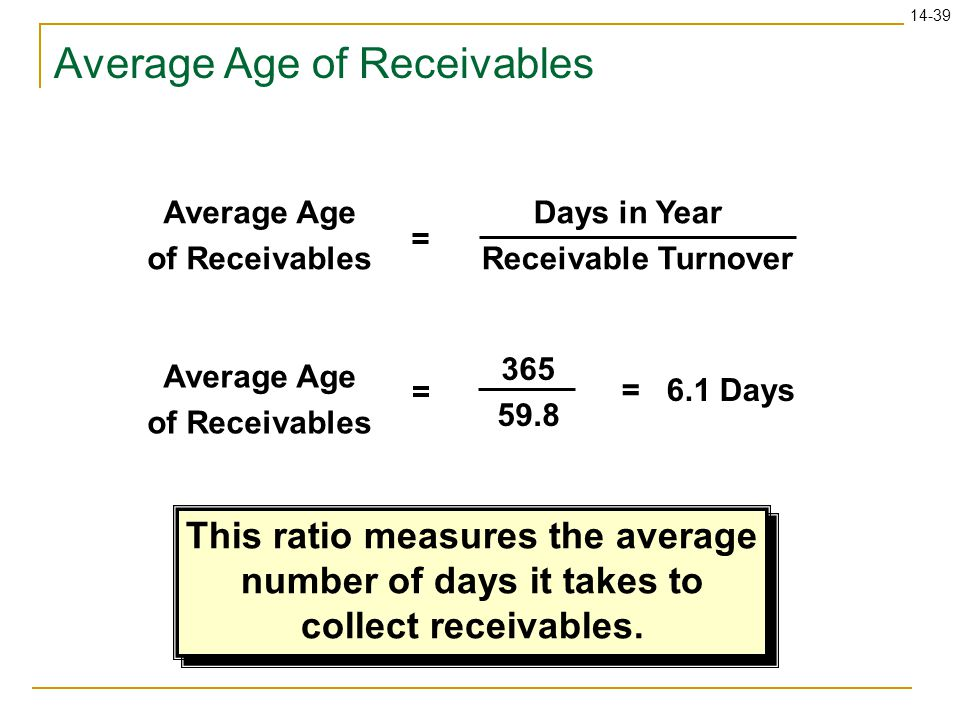 14-39 Average Age of Receivables Days in Year Receivable Turnover Average Age of Receivables = = 6.1 Days 365 59.8 Average Age of Receivables = This r