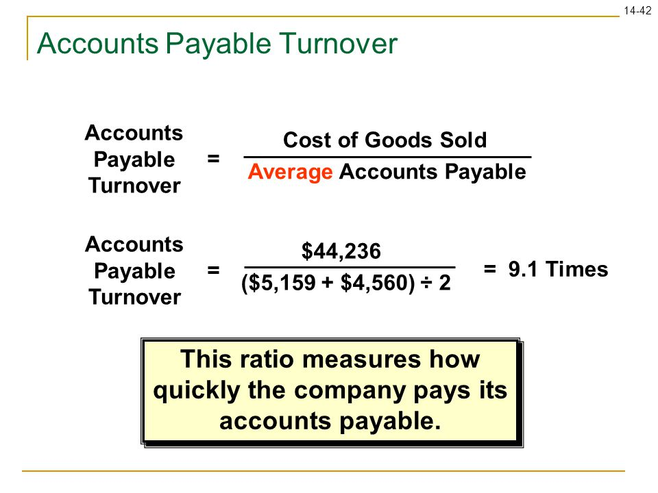 14-42 Accounts Payable Turnover Cost of Goods Sold Average Accounts Payable Accounts Payable Turnover = $44,236 ($5,159 + $4,560) ÷ 2 = 9.1 Times = This ratio measures how quickly the company pays its accounts payable.
