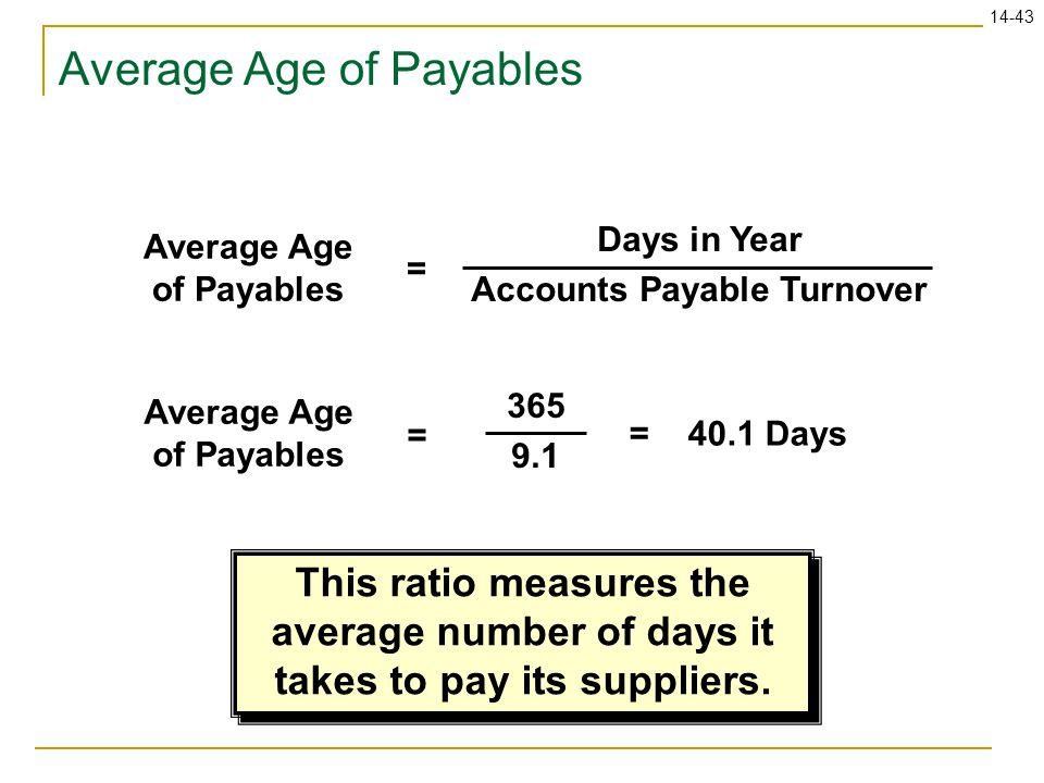 14-43 Average Age of Payables Days in Year Accounts Payable Turnover Average Age of Payables = = 40.1 Days 365 9.1 = This ratio measures the average number of days it takes to pay its suppliers.
