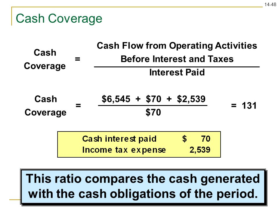 14-48 Cash Coverage = $6,545 + $70 + $2,539 $70 = 131 This ratio compares the cash generated with the cash obligations of the period.