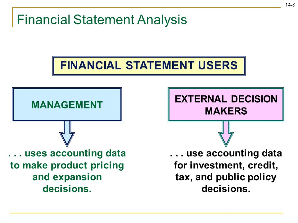 14-8 FINANCIAL STATEMENT USERS...