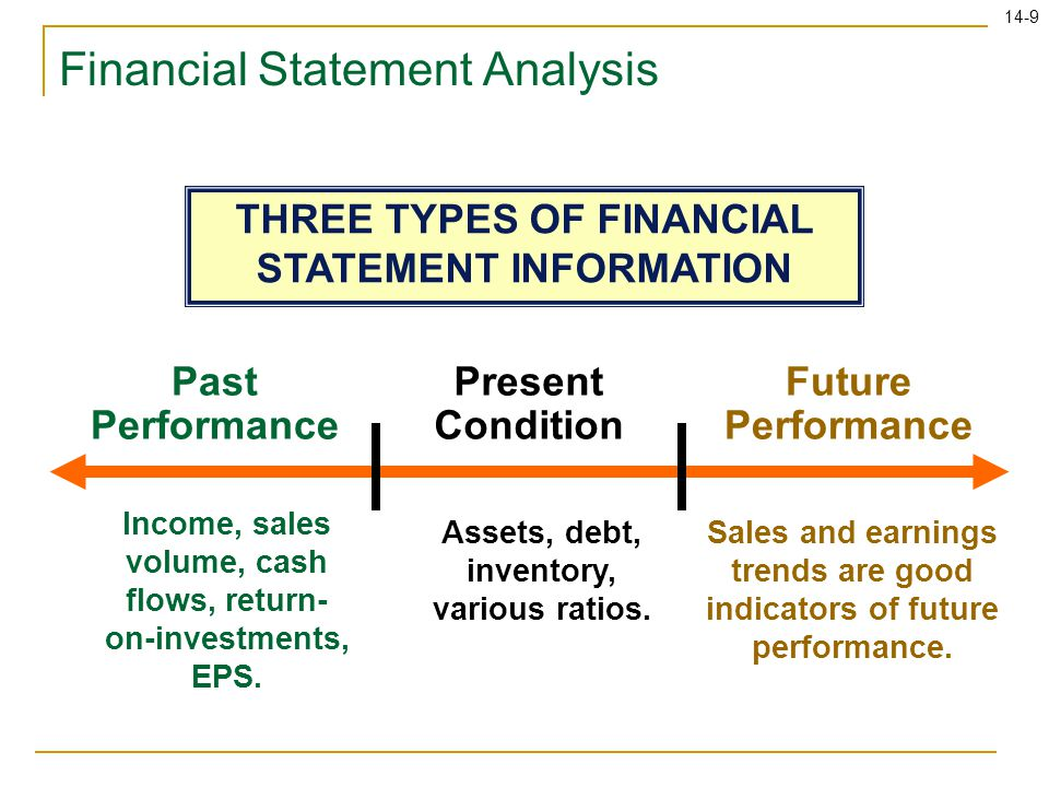 14-9 THREE TYPES OF FINANCIAL STATEMENT INFORMATION Past Performance Present Condition Future Performance Income, sales volume, cash flows, return- on