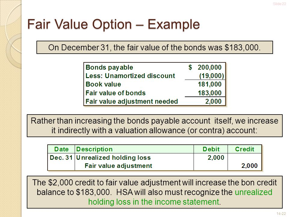 Slide 22 14-22 On December 31, the fair value of the bonds was $183,000.