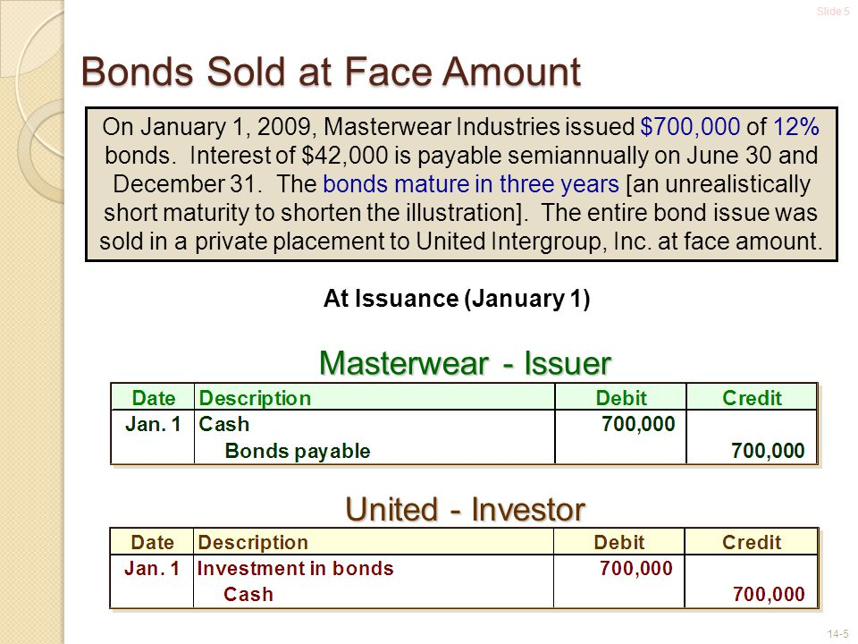 Slide 5 14-5 Bonds Sold at Face Amount On January 1, 2009, Masterwear Industries issued $700,000 of 12% bonds.