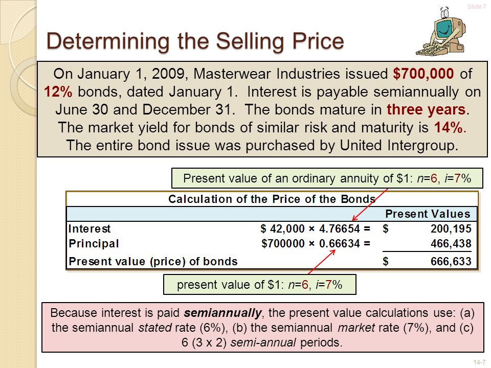 Slide 7 14-7 Determining the Selling Price On January 1, 2009, Masterwear Industries issued $700,000 of 12% bonds, dated January 1.