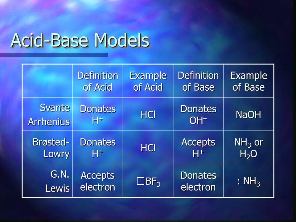 Chapter Contents Acid-Base Models Acid-Base Models Acidity and K a Acidity and K a pH, pOH, and pK a pH, pOH, and pK a Calculating pH Calculating pH D