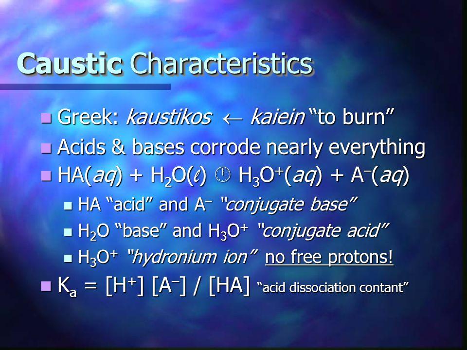 Acid-Base Models Definition of Acid Example of Acid Definition of Base Example of Base SvanteArrhenius Donates H + HCl Donates OH – NaOH Brøsted- Lowr