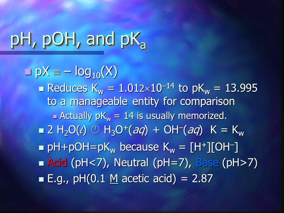 Acidity and K a Strong acid: K a   means [HA] eq = 0 Strong acid: K a   means [HA] eq = 0 Weak acid: K a  0 or [HA] eq  [HA] 0 Weak acid: K a 