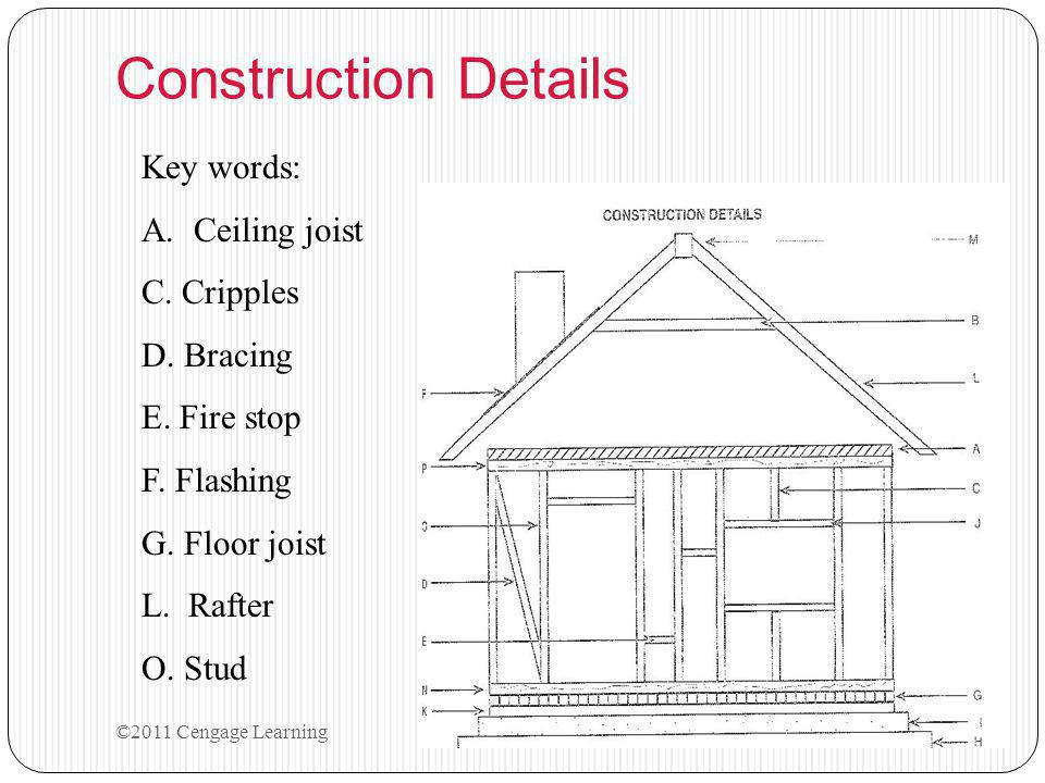 Construction Details ©2011 Cengage Learning Key words: A.Ceiling joist C.
