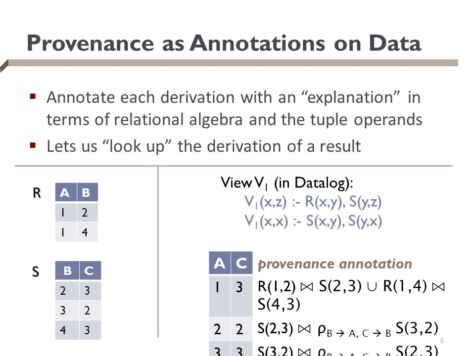 Provenance as Annotations on Data  Annotate each derivation with an explanation in terms of relational algebra and the tuple operands  Lets us look up the derivation of a result BC 23 32 43 AB 12 14 R S ACprovenance annotation 13 R(1,2) ⋈ S(2,3) ∪ R(1,4) ⋈ S(4,3) 22 S(2,3) ⋈ ρ B  A, C  B S(3,2) 33 S(3,2) ⋈ ρ B  A, C  B S(2,3) View V 1 (in Datalog): V 1 (x,z) :- R(x,y), S(y,z) V 1 (x,x) :- S(x,y), S(y,x) 6