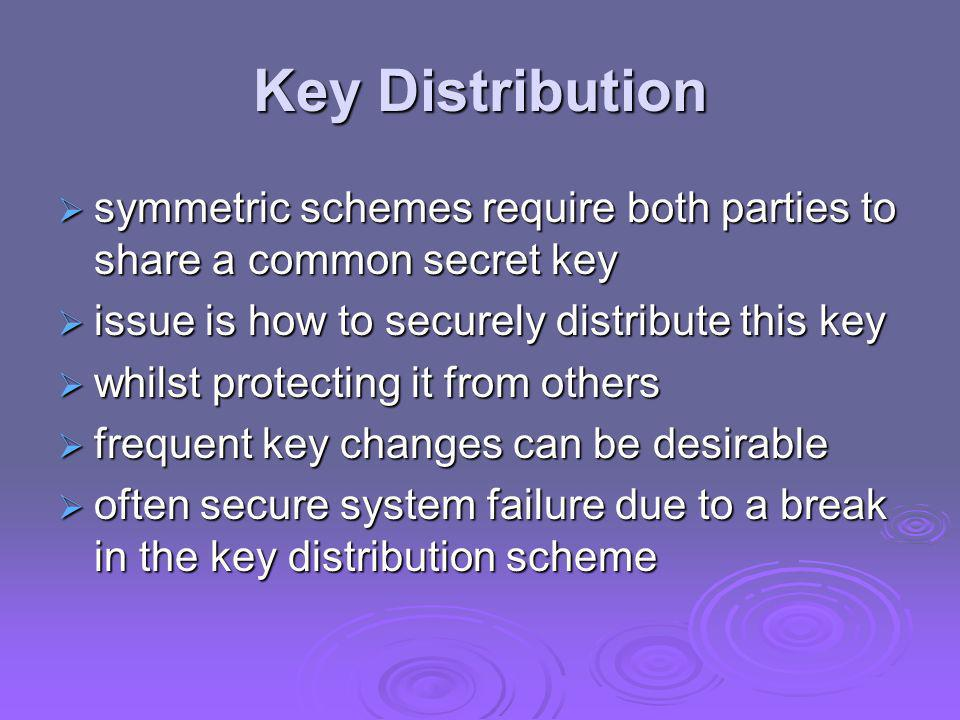Key Distribution  given parties A and B have various key distribution alternatives: 1.