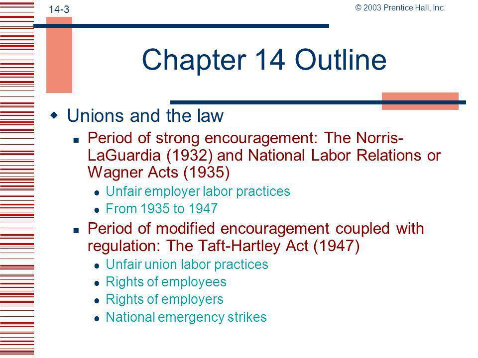 © 2003 Prentice Hall, Inc.14-13 Why Organize.