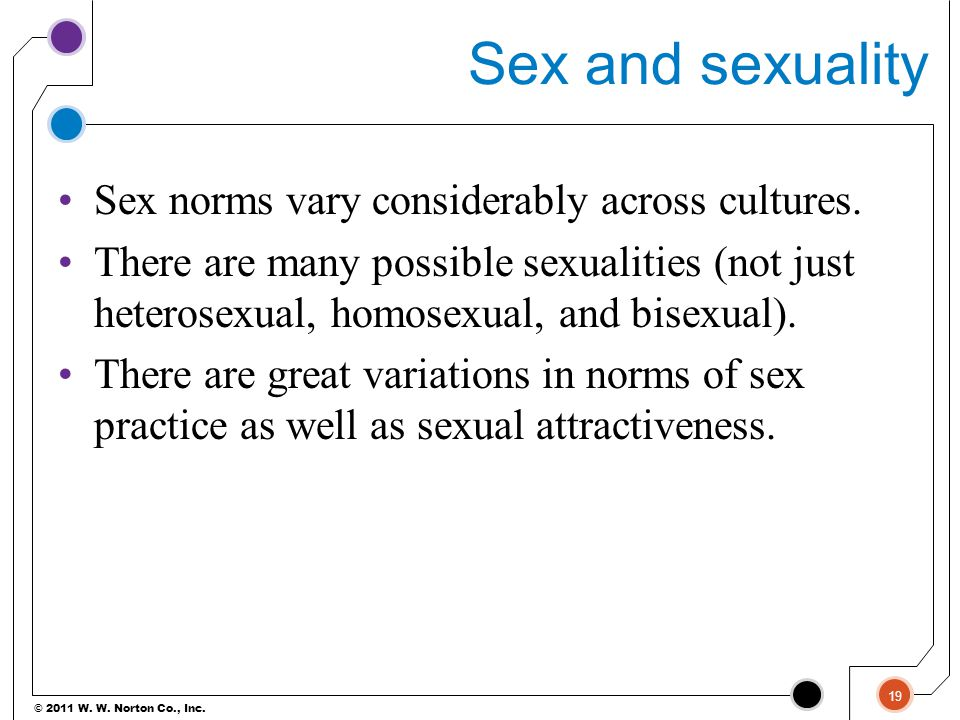 © 2011 W. W. Norton Co., Inc. Sex and sexuality Sex norms vary considerably across cultures. There are many possible sexualities (not just heterosexua