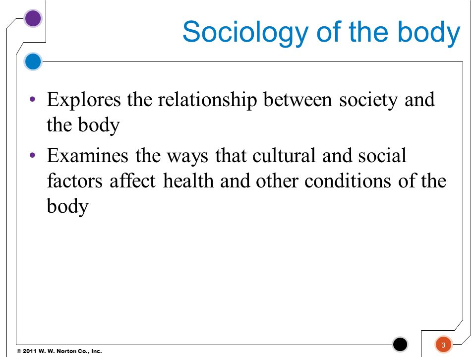 © 2011 W. W. Norton Co., Inc. Sociology of the body Explores the relationship between society and the body Examines the ways that cultural and social