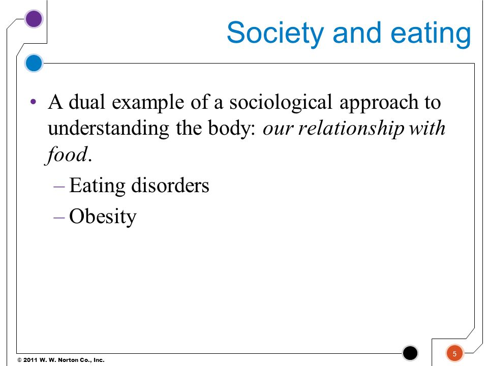 © 2011 W. W. Norton Co., Inc. Society and eating A dual example of a sociological approach to understanding the body: our relationship with food. –Eat