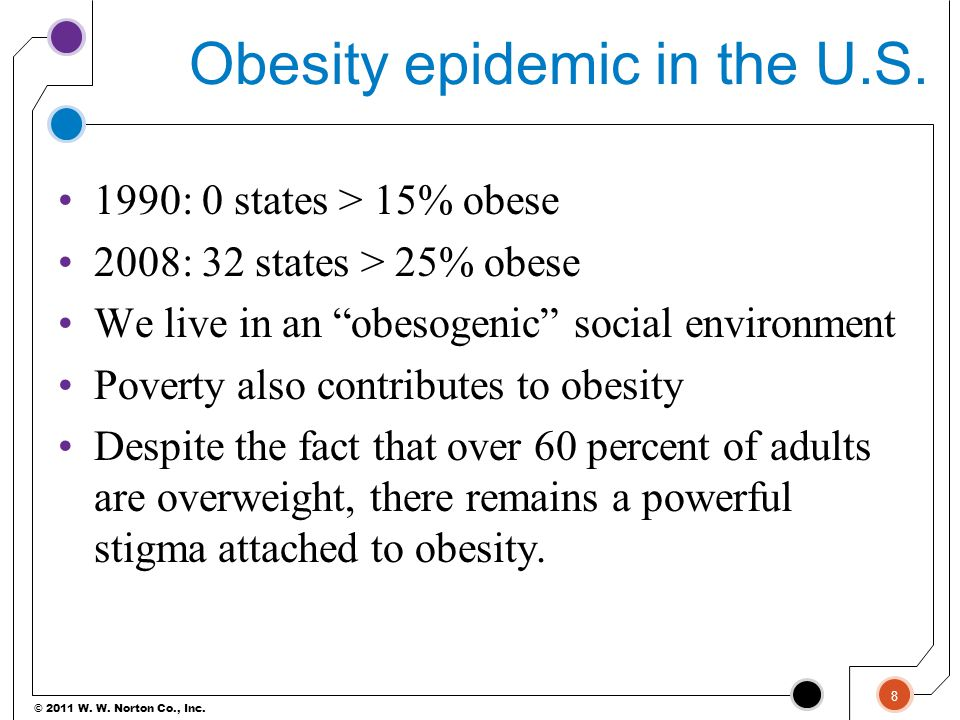 "© 2011 W. W. Norton Co., Inc. Obesity epidemic in the U.S. 1990: 0 states > 15% obese 2008: 32 states > 25% obese We live in an ""obesogenic"" social en"