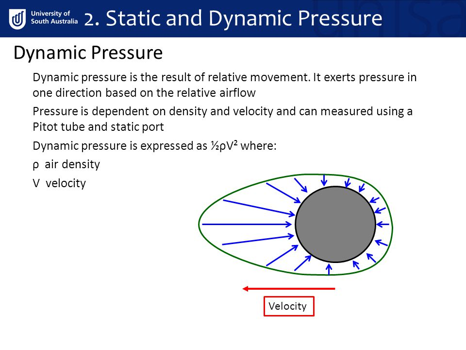 Dynamic Pressure Dynamic pressure is the result of relative movement. It exerts pressure in one direction based on the relative airflow Pressure is de